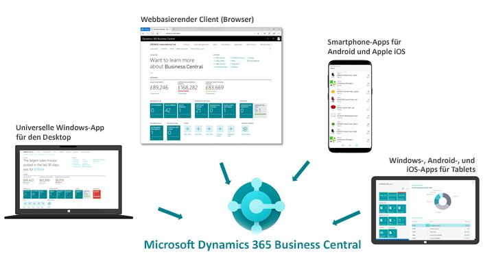 AddOns und Apps für Business Central